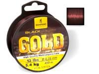 Fir Browning Black Magic Gold Mono