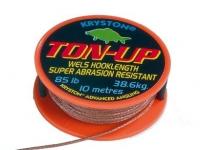 Ton-Up