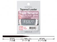 Inaintas Varivas Fly Super Yamame